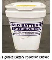 battery collection bucket