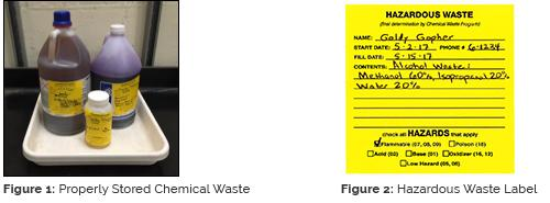 Figure 1: Properly Stored Chemical Waste; Figure 2: Hazardous Waste Label