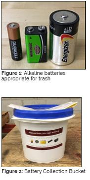 Figure 1: Alkaline batteries appropriate for trash; Figure 2: Battery Collection Bucket